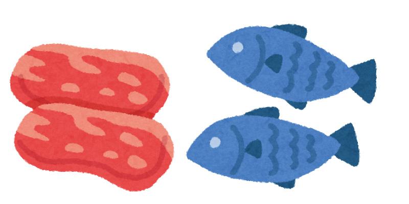 【Point3】主原料は肉・魚類を使っている