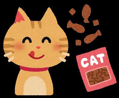 【Point4】猫に必要な栄養バランスがとれている